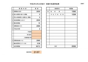 令和2年3月22日執行球磨村長選挙結果(PDFファイル)のサムネイル