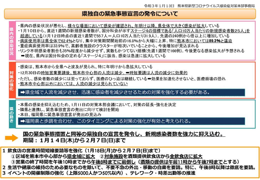 県独自の緊急事態宣言の発令についてのサムネイル